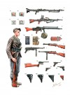 AXIS WEAPONS