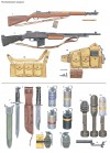 The Infantryman's Weapons