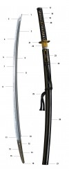 THE KATANA FROM BLADE TO SCABBARD