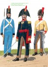 British-Supplied Uniforms, 1812