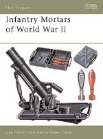 Infantry Mortars of World War II