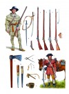 MILITIA CLOTHING AND EQUIPMENT