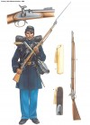 Private, 54th Massachusetts, 1863