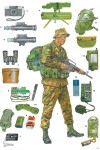 Patrol Equipment
