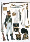 INFANTRY AND EQUIPMENT