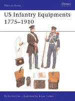 US Infantry Equipments 1775–1910