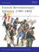 French Revolutionary Infantry 1789–1802
